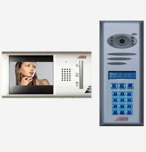 İzmir Görüntülü Diafon Sistemi Örneği Audio